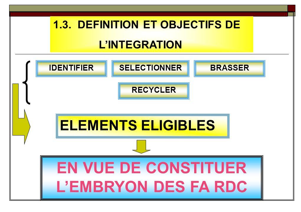 INTEGRATION ELM ELIGIBLES POUR LARMEE NATIONALE DEMOBILISATION ET REINSERTION ELM NON ELIGIBLES