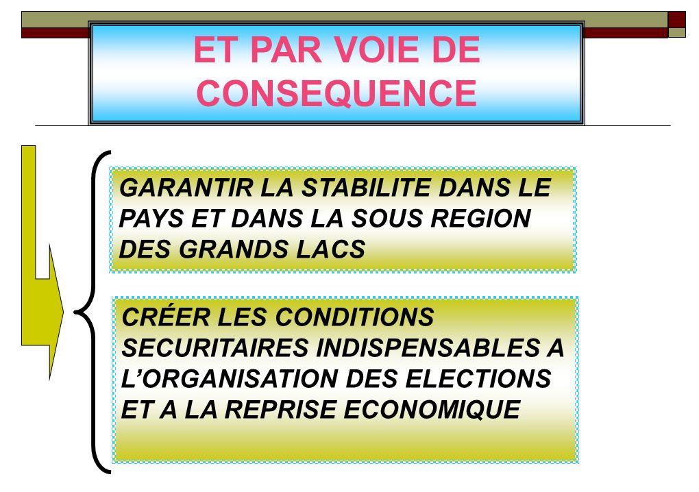 1.3. DEFINITION ET OBJECTIFS DE LINTEGRATION IDENTIFIERSELECTIONNERBRASSER RECYCLER ELEMENTS ELIGIBLES EN VUE DE CONSTITUER LEMBRYON DES FA RDC