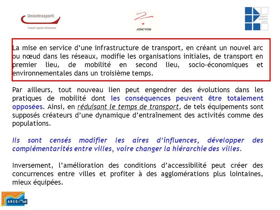 La mise en service dune infrastructure de transport, en créant un nouvel arc ou nœud dans les réseaux, modifie les organisations initiales, de transpo
