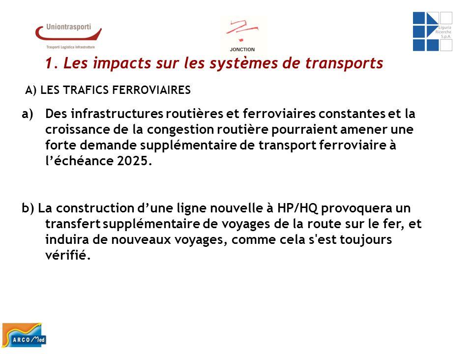 1. Les impacts sur les systèmes de transports A) LES TRAFICS FERROVIAIRES a)Des infrastructures routières et ferroviaires constantes et la croissance