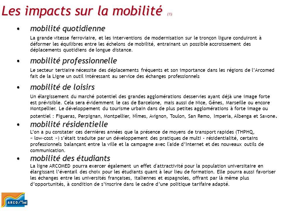 Les impacts sur la mobilité (1) Les impacts sur la mobilité (1) mobilité quotidiennemobilité quotidienne La grande vitesse ferroviaire, et les interve