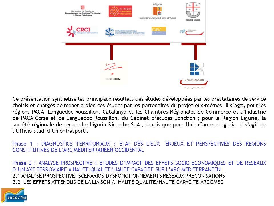 Pyramide des documents pour lobbying ARCOMED (Phase 1 – Etat des lieux) Rapport Fiches de Synthèse Lignes de Forces Territoriales Tableau AFOM JONCTION LIGURIA RICERCHE UNIONTRASPORTI ARGUMENTAIRE Société STRATIS ETUDES DIMPACT SUR LES EFFETS SOCIO-ECONOMIQUES ET RESEAUX DUN AXE FERROVIAIRE HAUTE QUALITE/HAUTE CAPACITE SUR LARC MEDITERRANEEN ETUDE Mise en commun et en cohérence des données des projets existants et identification des éléments manquant à la valorisation optimale de laxe Région Liguria
