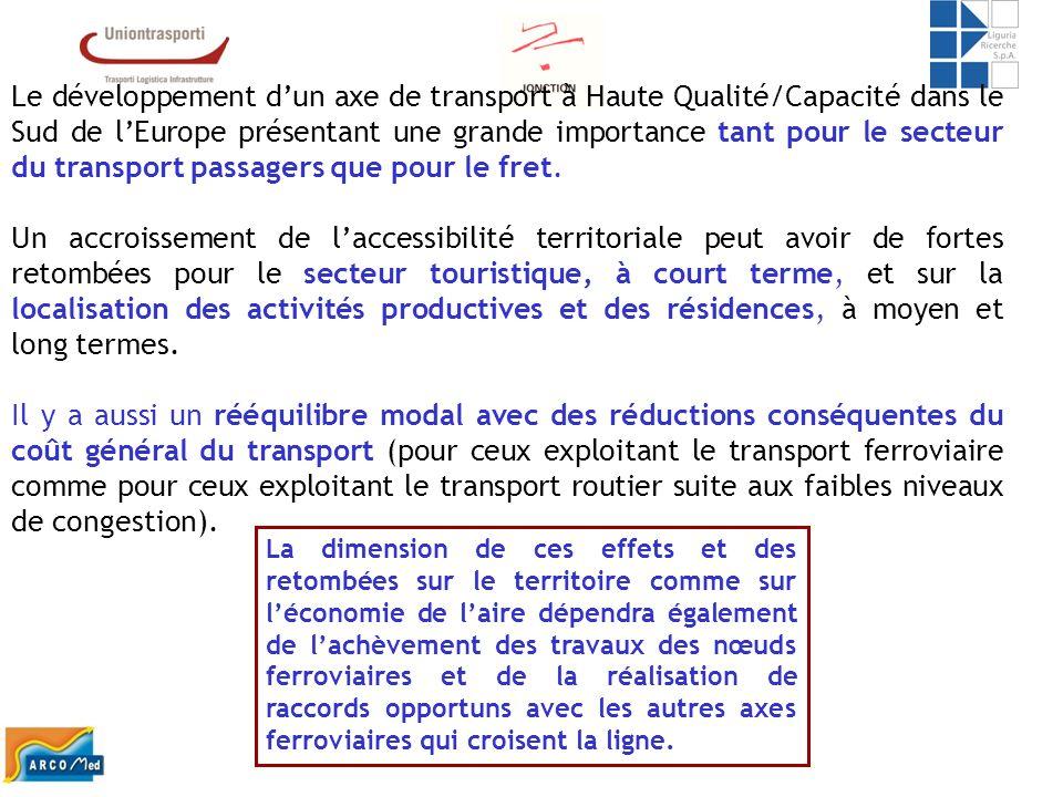 Le développement dun axe de transport à Haute Qualité/Capacité dans le Sud de lEurope présentant une grande importance tant pour le secteur du transpo