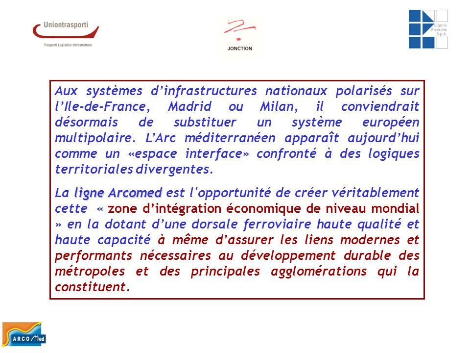 Aux systèmes dinfrastructures nationaux polarisés sur lIle-de-France, Madrid ou Milan, il conviendrait désormais de substituer un système européen mul