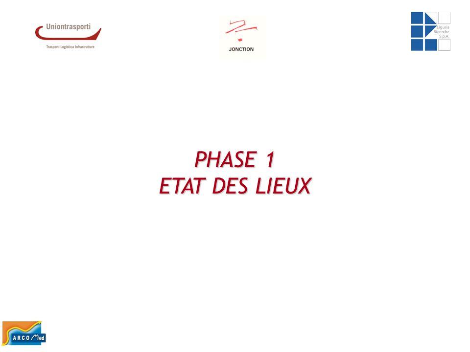 PHASE 1 ETAT DES LIEUX