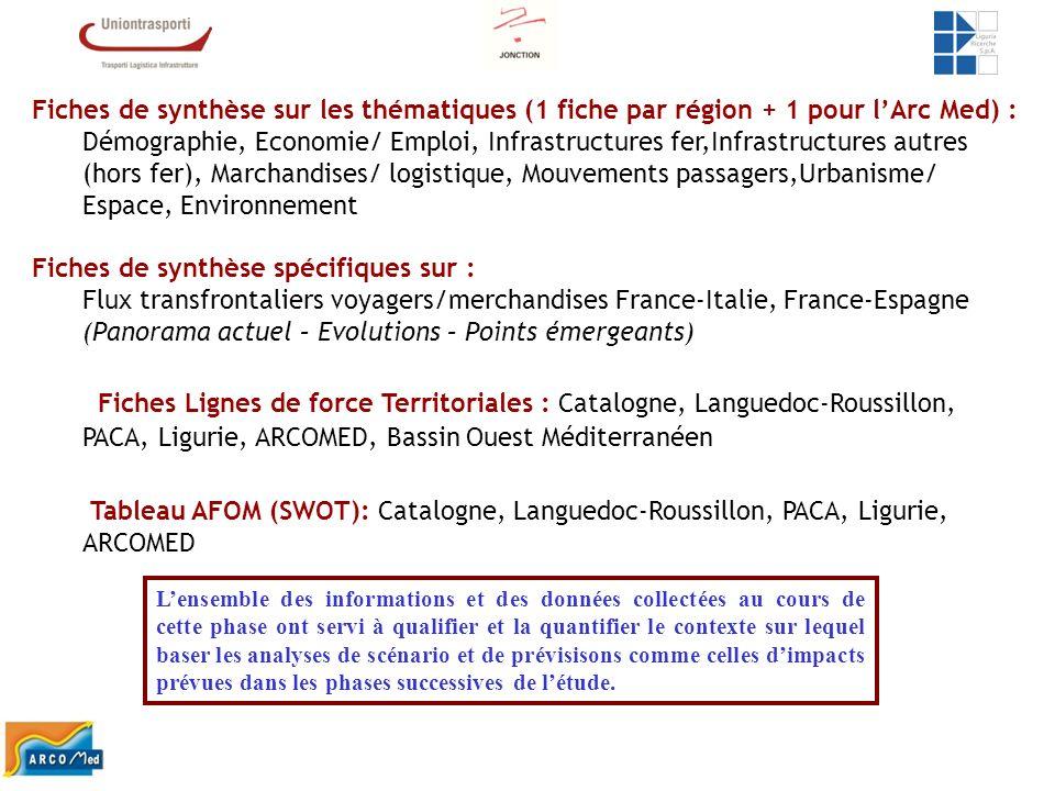 Fiches de synthèse sur les thématiques (1 fiche par région + 1 pour lArc Med) : Démographie, Economie/ Emploi, Infrastructures fer,Infrastructures aut