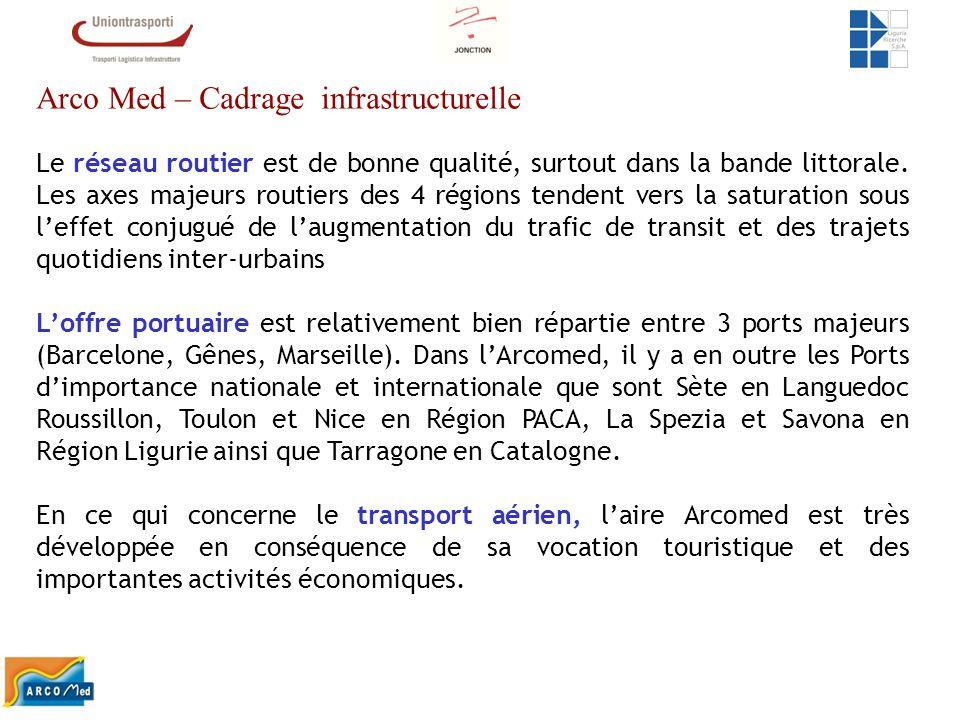 Arco Med – Cadrage infrastructurelle Le réseau routier est de bonne qualité, surtout dans la bande littorale. Les axes majeurs routiers des 4 régions