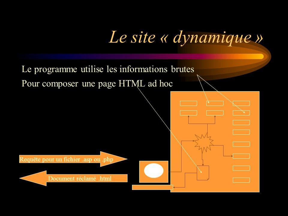 Le site « dynamique » Requête pour un fichier.asp ou.php Document réclamé.html Le programme utilise les informations brutes Pour composer une page HTML ad hoc