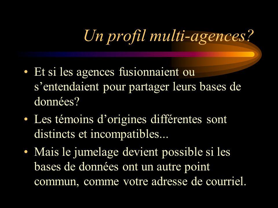 Un profil multi-agences.