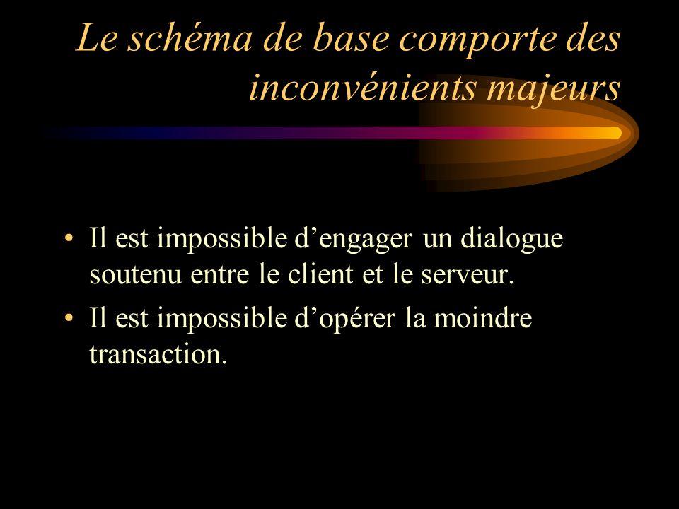 Le schéma de base comporte des inconvénients majeurs Il est impossible dengager un dialogue soutenu entre le client et le serveur.
