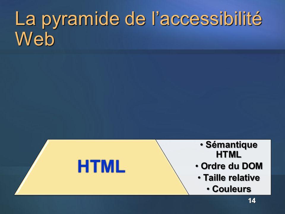 Sémantique HTML Sémantique HTML Ordre du DOM Ordre du DOM Taille relative Taille relative Couleurs CouleursHTML14
