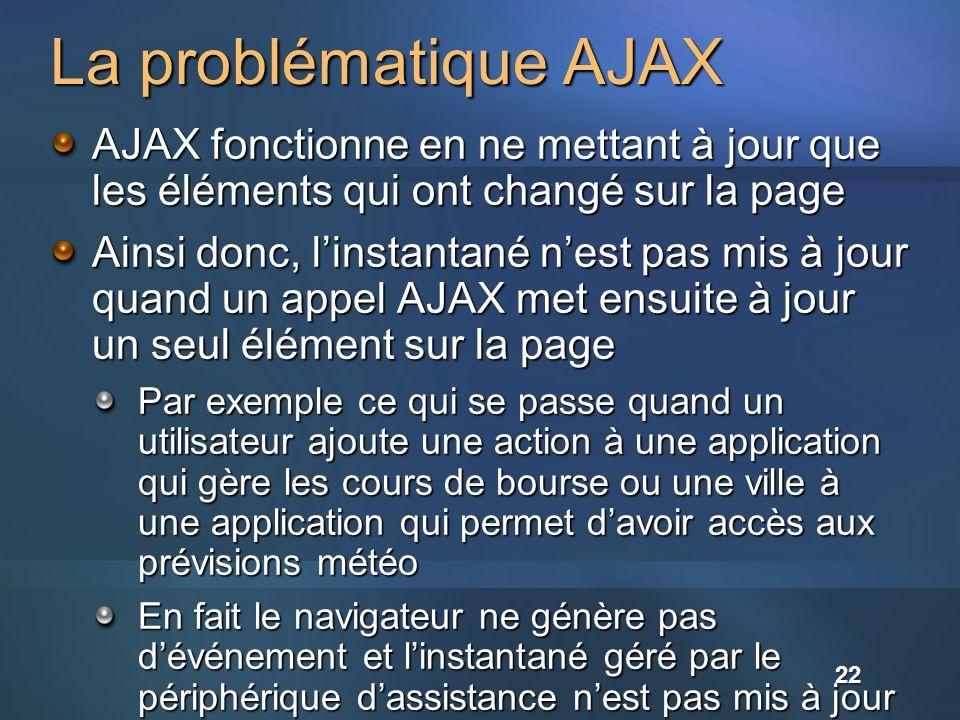 La problématique AJAX AJAX fonctionne en ne mettant à jour que les éléments qui ont changé sur la page Ainsi donc, linstantané nest pas mis à jour quand un appel AJAX met ensuite à jour un seul élément sur la page Par exemple ce qui se passe quand un utilisateur ajoute une action à une application qui gère les cours de bourse ou une ville à une application qui permet davoir accès aux prévisions météo En fait le navigateur ne génère pas dévénement et linstantané géré par le périphérique dassistance nest pas mis à jour 22
