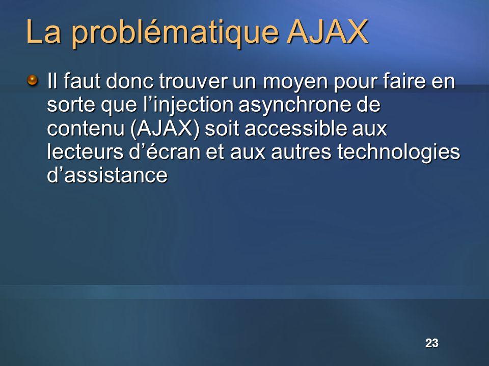 La problématique AJAX Il faut donc trouver un moyen pour faire en sorte que linjection asynchrone de contenu (AJAX) soit accessible aux lecteurs décran et aux autres technologies dassistance 23