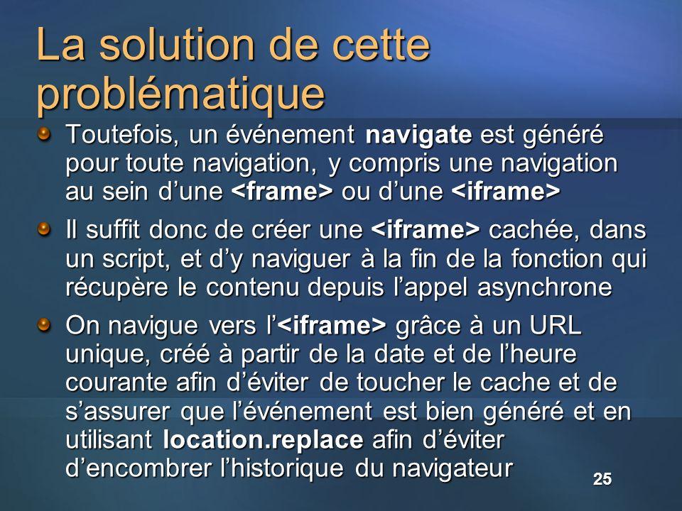 La solution de cette problématique Toutefois, un événement navigate est généré pour toute navigation, y compris une navigation au sein dune ou dune Toutefois, un événement navigate est généré pour toute navigation, y compris une navigation au sein dune ou dune Il suffit donc de créer une cachée, dans un script, et dy naviguer à la fin de la fonction qui récupère le contenu depuis lappel asynchrone On navigue vers l grâce à un URL unique, créé à partir de la date et de lheure courante afin déviter de toucher le cache et de sassurer que lévénement est bien généré et en utilisant location.replace afin déviter dencombrer lhistorique du navigateur 25
