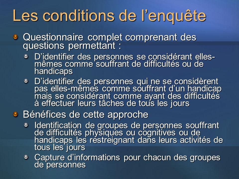 Les conditions de lenquête Questionnaire complet comprenant des questions permettant : Didentifier des personnes se considérant elles- mêmes comme sou