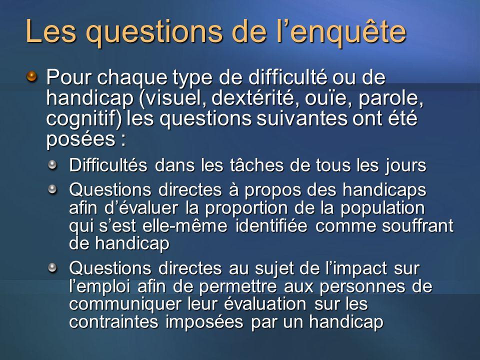 Les questions de lenquête Pour chaque type de difficulté ou de handicap (visuel, dextérité, ouïe, parole, cognitif) les questions suivantes ont été po