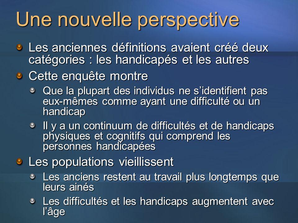 Une nouvelle perspective Les anciennes définitions avaient créé deux catégories : les handicapés et les autres Cette enquête montre Que la plupart des