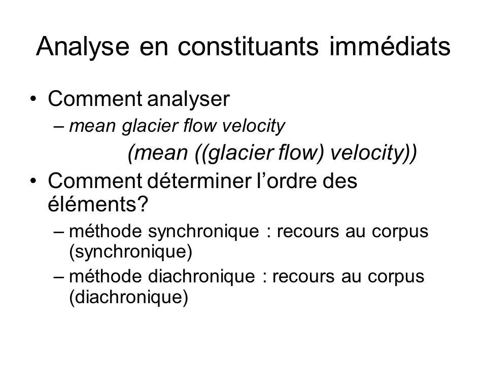 Analyse en constituants immédiats Comment analyser –mean glacier flow velocity (mean ((glacier flow) velocity)) Comment déterminer lordre des éléments.