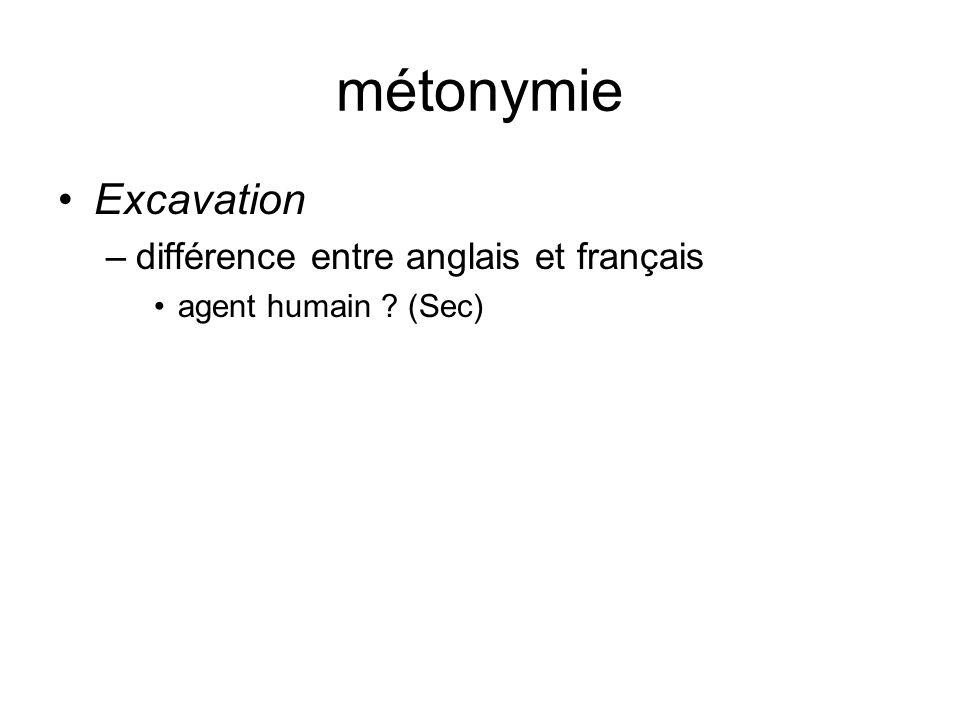métonymie Excavation –différence entre anglais et français agent humain ? (Sec)