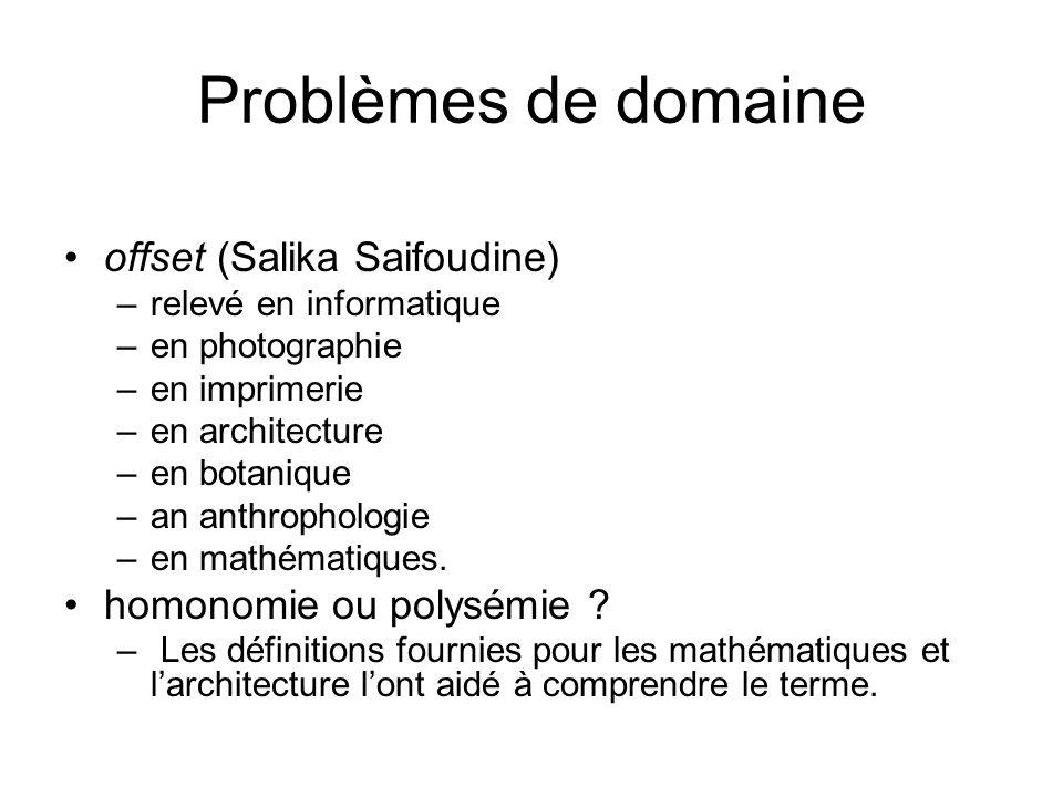 Problèmes de domaine offset (Salika Saifoudine) –relevé en informatique –en photographie –en imprimerie –en architecture –en botanique –an anthrophologie –en mathématiques.