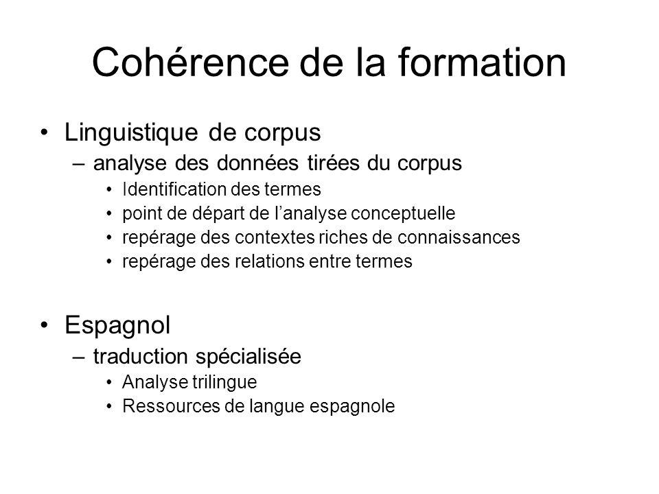 Cohérence de la formation Linguistique de corpus –analyse des données tirées du corpus Identification des termes point de départ de lanalyse conceptue