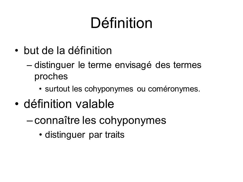 Définition but de la définition –distinguer le terme envisagé des termes proches surtout les cohyponymes ou coméronymes. définition valable –connaître
