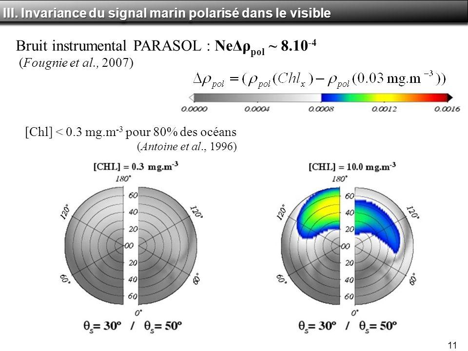 11 [Chl] < 0.3 mg.m -3 pour 80% des océans (Antoine et al., 1996) Bruit instrumental PARASOL : NeΔρ pol ~ 8.10 -4 (Fougnie et al., 2007) III. Invarian