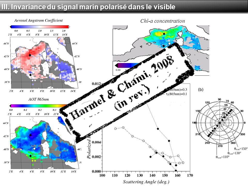12 III. Invariance du signal marin polarisé dans le visible Chl-a concentration