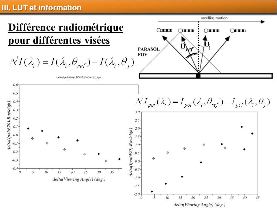 16 Différence radiométrique pour différentes visées ref j III. LUT et information