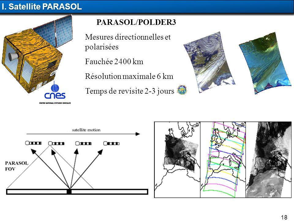 18 I. Satellite PARASOL PARASOL/POLDER3 Mesures directionnelles et polarisées Fauchée 2400 km Résolution maximale 6 km Temps de revisite 2-3 jours