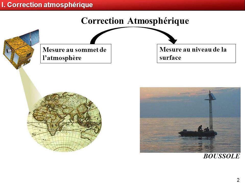 2 I. Correction atmosphérique Correction Atmosphérique Mesure au sommet de latmosphère Mesure au niveau de la surface BOUSSOLE