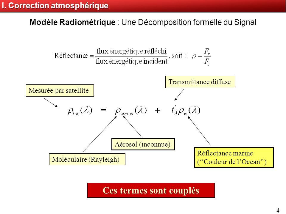4 I. Correction atmosphérique Modèle Radiométrique : Une Décomposition formelle du Signal Mesurée par satellite Moléculaire (Rayleigh) Aérosol (inconn