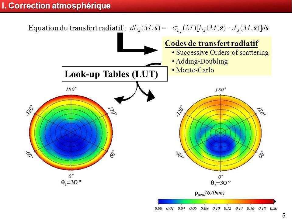 5 I. Correction atmosphérique Codes de transfert radiatif Successive Orders of scattering Adding-Doubling Monte-Carlo Equation du transfert radiatif :
