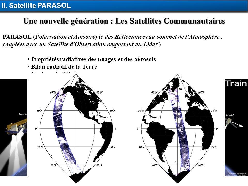 Une nouvelle génération : Les Satellites Communautaires PARASOL PARASOL (Polarisation et Anisotropie des Réflectances au sommet de l'Atmosphère, coupl