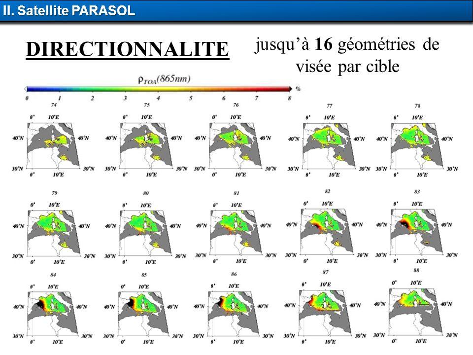 DIRECTIONNALITE jusquà 16 géométries de visée par cible