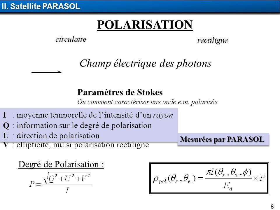 8 II. Satellite PARASOL 8 I : moyenne temporelle de lintensité dun rayon Q : information sur le degré de polarisation U : direction de polarisation V