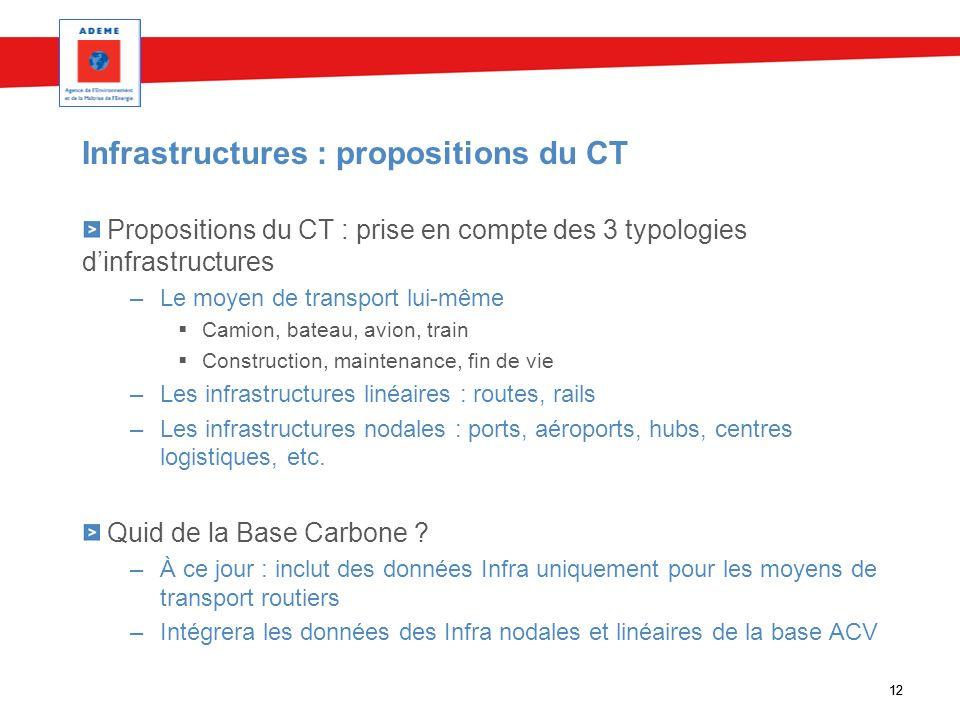 12 Infrastructures : propositions du CT Propositions du CT : prise en compte des 3 typologies dinfrastructures –Le moyen de transport lui-même Camion,