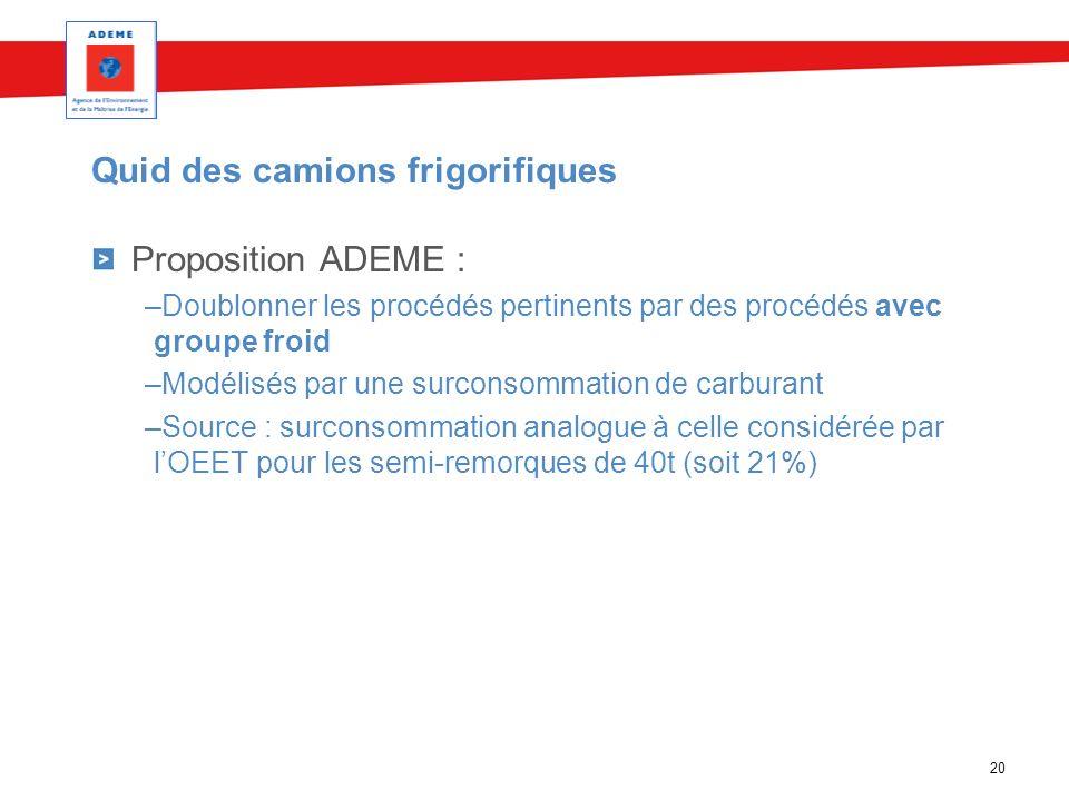 20 Quid des camions frigorifiques Proposition ADEME : –Doublonner les procédés pertinents par des procédés avec groupe froid –Modélisés par une surcon
