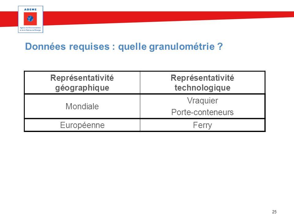 25 Données requises : quelle granulométrie ? Représentativité géographique Représentativité technologique Mondiale Vraquier Porte-conteneurs Européenn