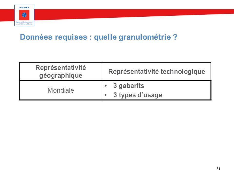 31 Données requises : quelle granulométrie ? Représentativité géographique Représentativité technologique Mondiale 3 gabarits 3 types dusage