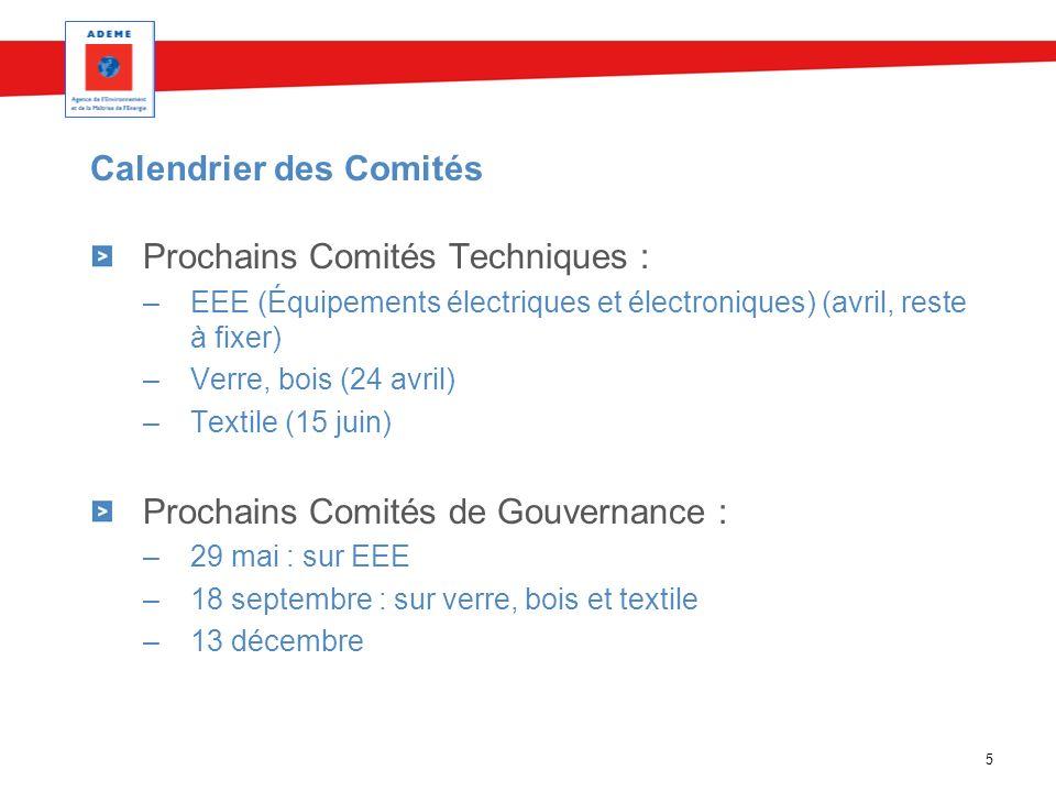 5 Calendrier des Comités Prochains Comités Techniques : –EEE (Équipements électriques et électroniques) (avril, reste à fixer) –Verre, bois (24 avril)