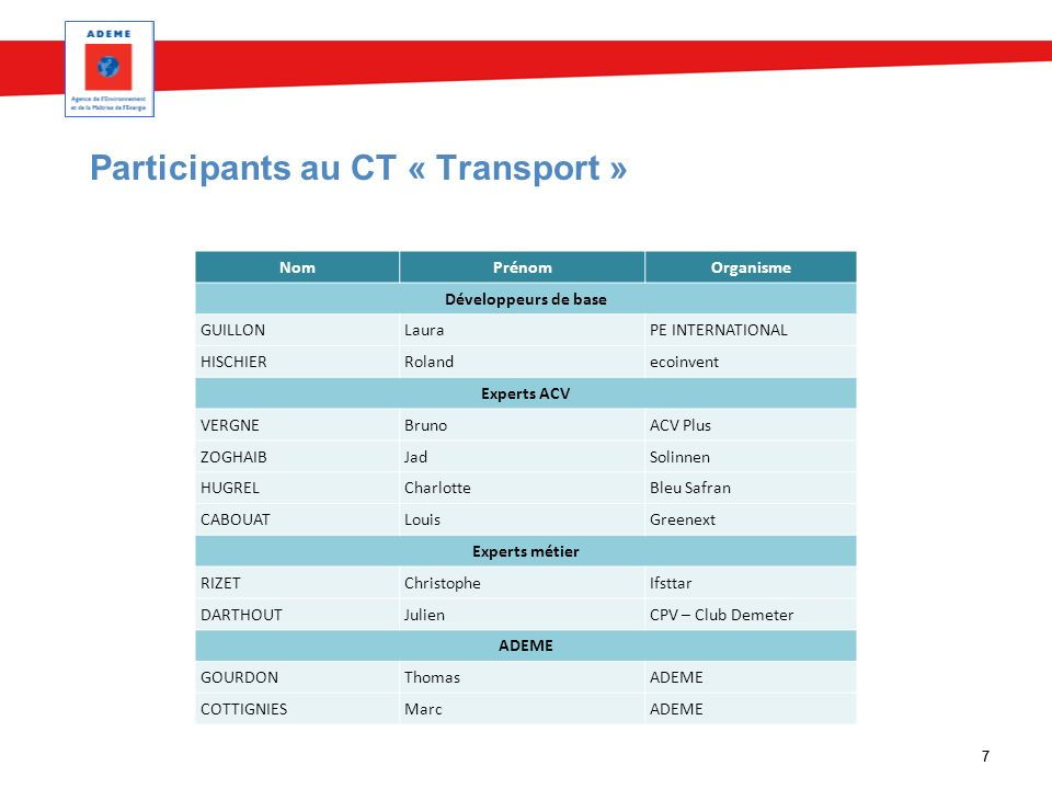 7 Participants au CT « Transport » NomPrénomOrganisme Développeurs de base GUILLONLauraPE INTERNATIONAL HISCHIERRolandecoinvent Experts ACV VERGNEBrun