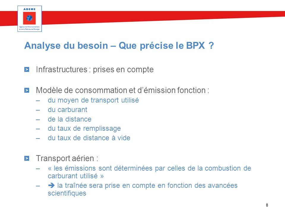 8 Analyse du besoin – Que précise le BPX ? Infrastructures : prises en compte Modèle de consommation et démission fonction : –du moyen de transport ut