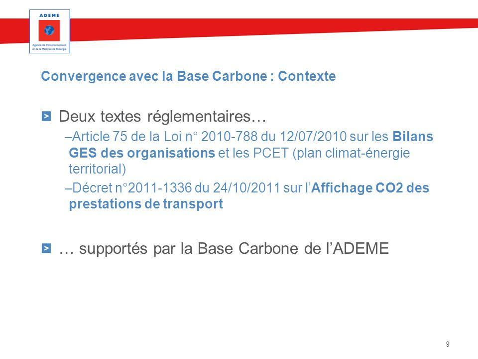 9 Convergence avec la Base Carbone : Contexte Deux textes réglementaires… –Article 75 de la Loi n° 2010-788 du 12/07/2010 sur les Bilans GES des organ