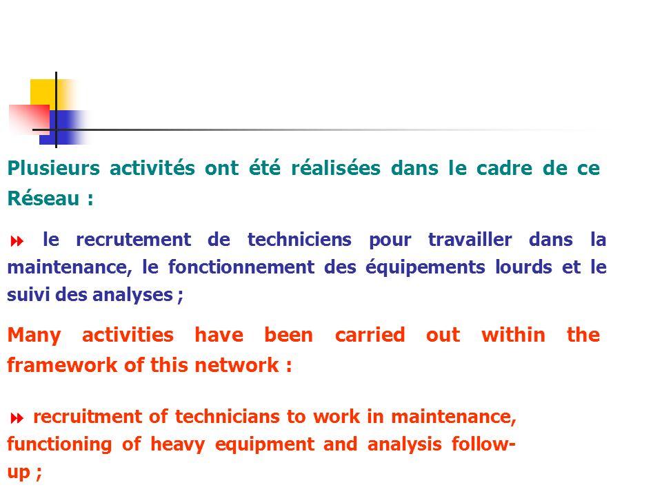 Plusieurs activités ont été réalisées dans le cadre de ce Réseau : le recrutement de techniciens pour travailler dans la maintenance, le fonctionnemen