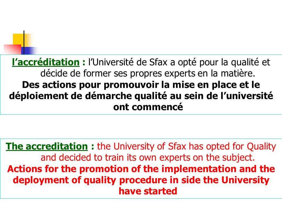 laccréditation : lUniversité de Sfax a opté pour la qualité et décide de former ses propres experts en la matière. Des actions pour promouvoir la mise