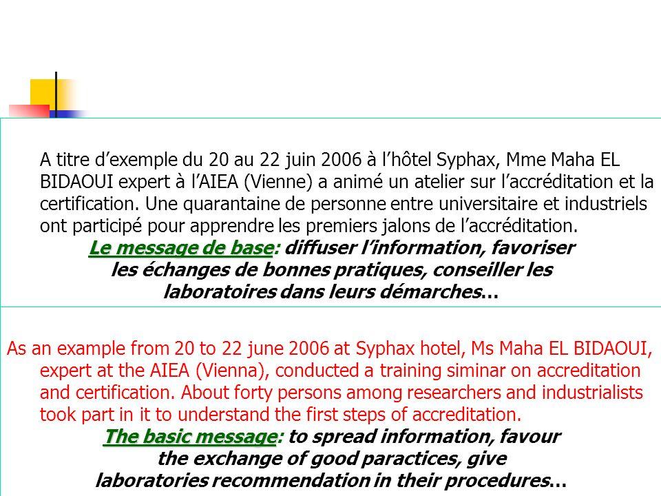 A titre dexemple du 20 au 22 juin 2006 à lhôtel Syphax, Mme Maha EL BIDAOUI expert à lAIEA (Vienne) a animé un atelier sur laccréditation et la certif