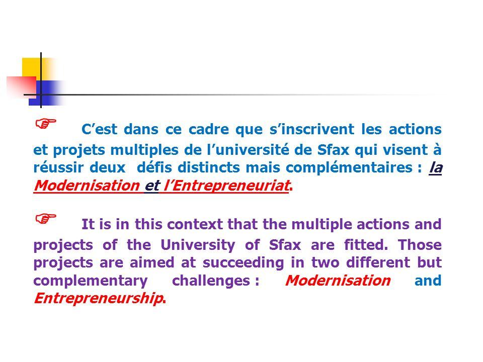 Cest dans ce cadre que sinscrivent les actions et projets multiples de luniversité de Sfax qui visent à réussir deux défis distincts mais complémentai