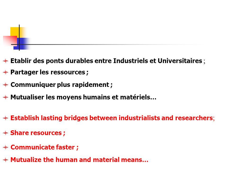 Etablir des ponts durables entre Industriels et Universitaires ; Partager les ressources ; Communiquer plus rapidement ; Mutualiser les moyens humains