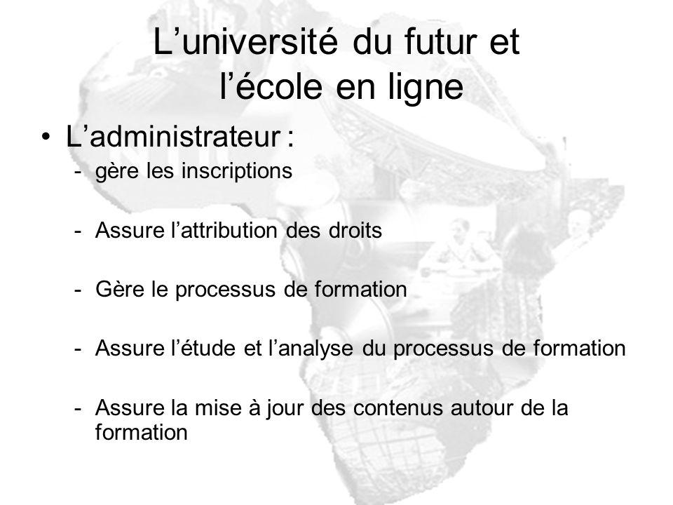 11 Luniversité du futur et lécole en ligne Ladministrateur : -gère les inscriptions -Assure lattribution des droits -Gère le processus de formation -A